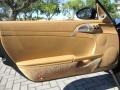Porsche Cayman S Midnight Blue Metallic photo #32