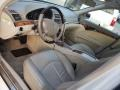 Mercedes-Benz E 350 4Matic Sedan Alabaster White photo #9
