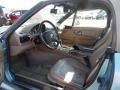 BMW Z3 1.9 Roadster Atlanta Blue Metallic photo #7